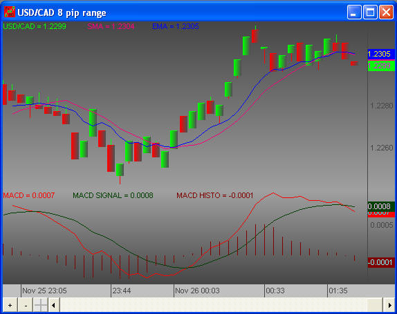 Vci group forex